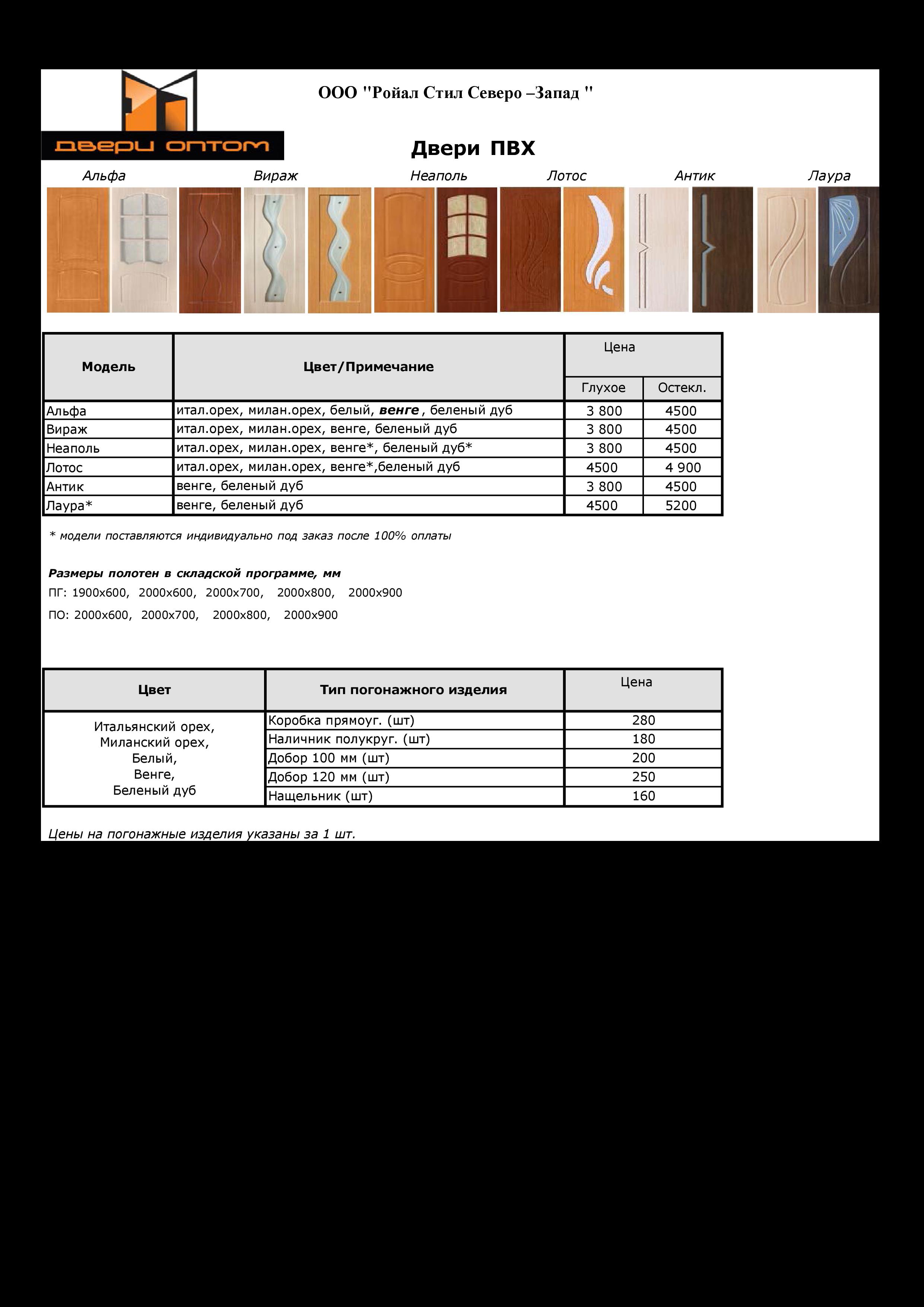 Цены на на двери СПб