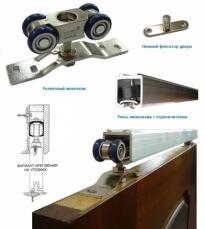 механизм для раздвижных дверей в гатчине